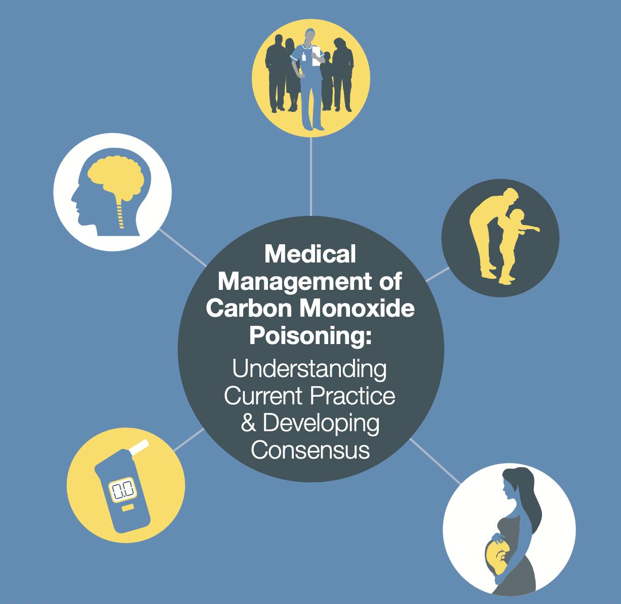 Medical management of CO